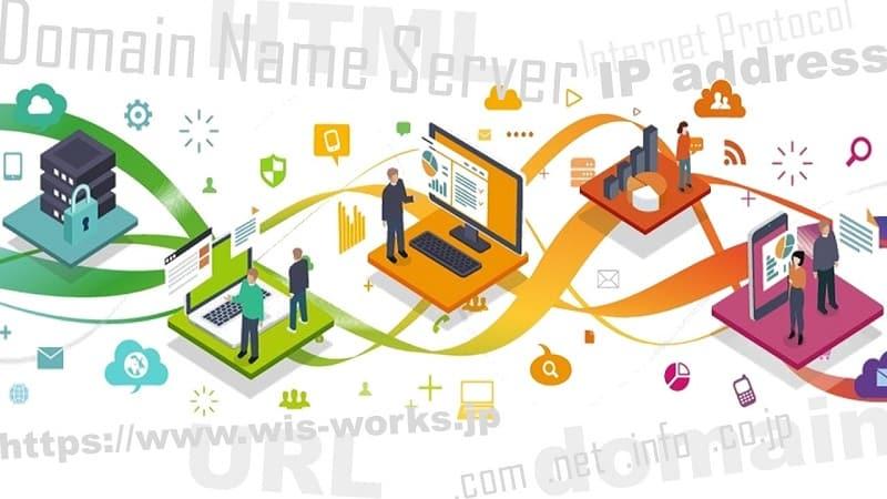 IPアドレス、ドメイン、DNSとは? Webの基本を理解する関連用語を解説