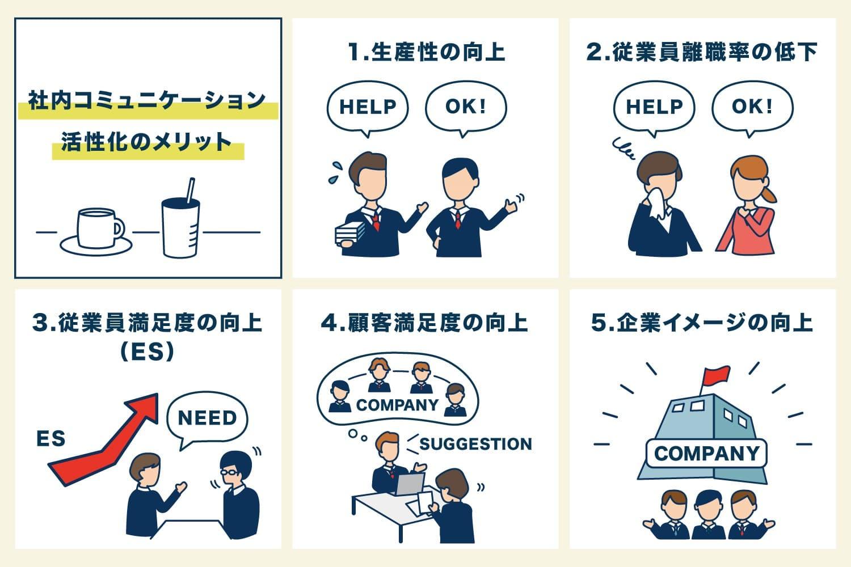 社内コミュニケーション活性化のメリット